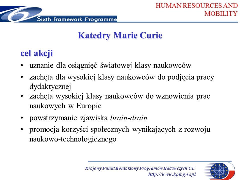 HUMAN RESOURCES AND MOBILITY Krajowy Punkt Kontaktowy Programów Badawczych UE http://www.kpk.gov.pl Katedry Marie Curie cel akcji uznanie dla osiągnięć światowej klasy naukowców zachęta dla wysokiej klasy naukowców do podjęcia pracy dydaktycznej zachęta wysokiej klasy naukowców do wznowienia prac naukowych w Europie powstrzymanie zjawiska brain-drain promocja korzyści społecznych wynikających z rozwoju naukowo-technologicznego