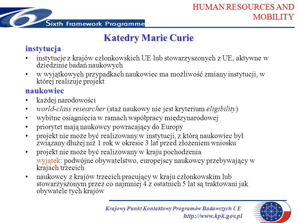 HUMAN RESOURCES AND MOBILITY Krajowy Punkt Kontaktowy Programów Badawczych UE http://www.kpk.gov.pl Katedry Marie Curie instytucja instytucje z krajów członkowskich UE lub stowarzyszonych z UE, aktywne w dziedzinie badań naukowych w wyjątkowych przypadkach naukowiec ma możliwość zmiany instytucji, w której realizuje projektnaukowiec każdej narodowości world-class researcher (staż naukowy nie jest kryterium eligibility) wybitne osiągnięcia w ramach współpracy międzynarodowej priorytet mają naukowcy powracający do Europy projekt nie może być realizowany w instytucji, z którą naukowiec był związany dłużej niż 1 rok w okresie 3 lat przed złożeniem wniosku projekt nie może być realizowany w kraju pochodzenia wyjątek: podwójne obywatelstwo, europejscy naukowcy przebywający w krajach trzecich naukowcy z krajów trzecich pracujący w kraju członkowskim lub stowarzyszonym przez co najmniej 4 z ostatnich 5 lat są traktowani jak obywatele tych krajów