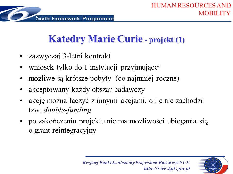 HUMAN RESOURCES AND MOBILITY Krajowy Punkt Kontaktowy Programów Badawczych UE http://www.kpk.gov.pl Katedry Marie Curie projekt (1) Katedry Marie Curie - projekt (1) zazwyczaj 3-letni kontrakt wniosek tylko do 1 instytucji przyjmującej możliwe są krótsze pobyty (co najmniej roczne) akceptowany każdy obszar badawczy akcję można łączyć z innymi akcjami, o ile nie zachodzi tzw.