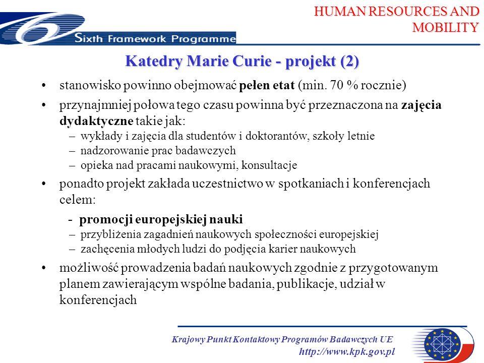 HUMAN RESOURCES AND MOBILITY Krajowy Punkt Kontaktowy Programów Badawczych UE http://www.kpk.gov.pl Katedry Marie Curie - finansowanie (1) przewidywany budżet projektu 450 000 – 750 000 przewidywany budżet projektu: 450 000 – 750 000 Świadczenia dla naukowca: wynagrodzenie koszty podróży koszty relokacji Dofinansowanie instytucji: koszty realizacji projektu zarządzania projektem narzuty inne