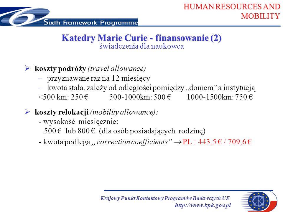 HUMAN RESOURCES AND MOBILITY Krajowy Punkt Kontaktowy Programów Badawczych UE http://www.kpk.gov.pl Katedry Marie Curie - finansowanie (2) świadczenia dla naukowca koszty podróży (travel allowance) –przyznawane raz na 12 miesięcy –kwota stała, zależy od odległości pomiędzy domem a instytucją <500 km: 250 500-1000km: 500 1000-1500km: 750 koszty relokacji (mobility allowance): - wysokość miesięcznie: 500 lub 800 (dla osób posiadających rodzinę) - kwota podlega correction coefficients PL : 443,5 / 709,6