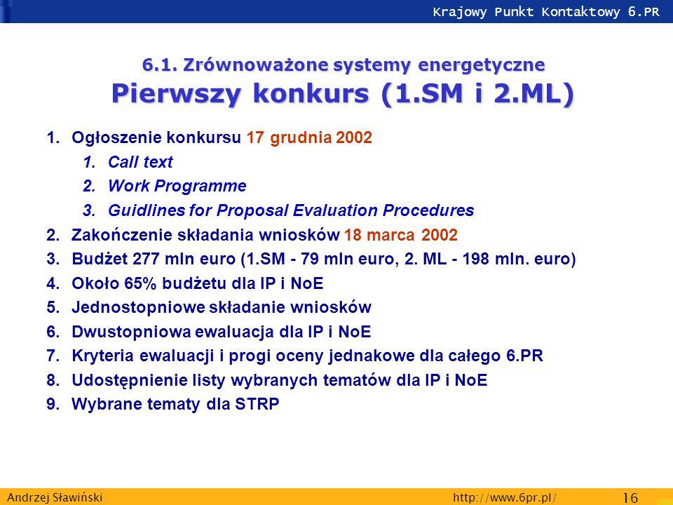 Krajowy Punkt Kontaktowy 6.PR http://www.6pr.pl/ 16 Andrzej Sławiński 6.1.