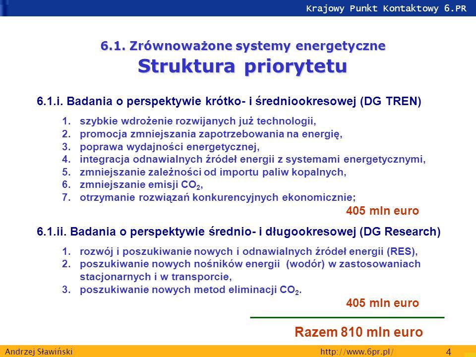 Krajowy Punkt Kontaktowy 6.PR http://www.6pr.pl/ 4 Andrzej Sławiński 6.1.