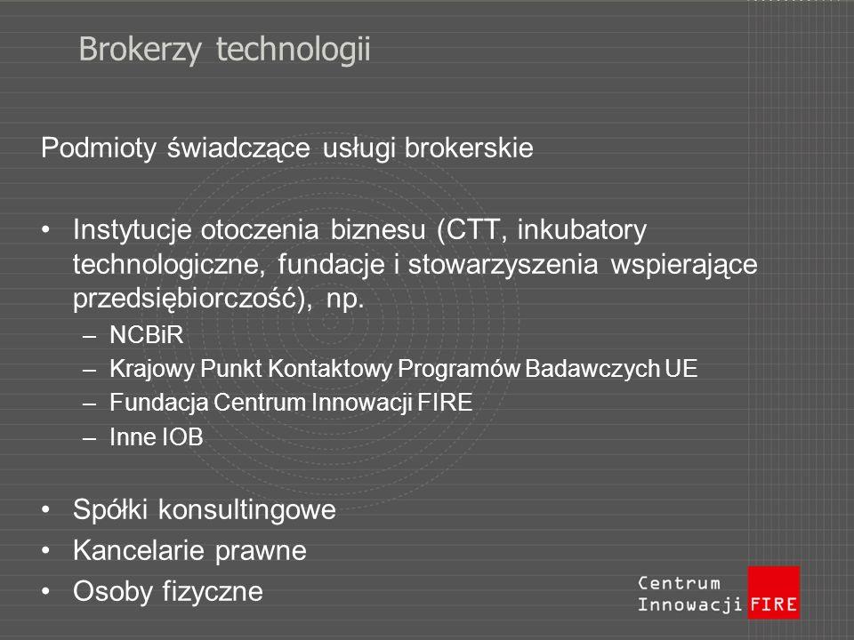 Brokerzy technologii Podmioty świadczące usługi brokerskie Instytucje otoczenia biznesu (CTT, inkubatory technologiczne, fundacje i stowarzyszenia wsp