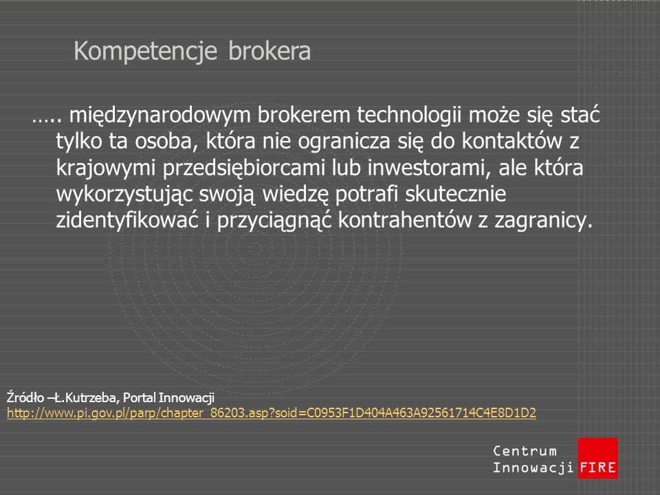 ….. międzynarodowym brokerem technologii może się stać tylko ta osoba, która nie ogranicza się do kontaktów z krajowymi przedsiębiorcami lub inwestora