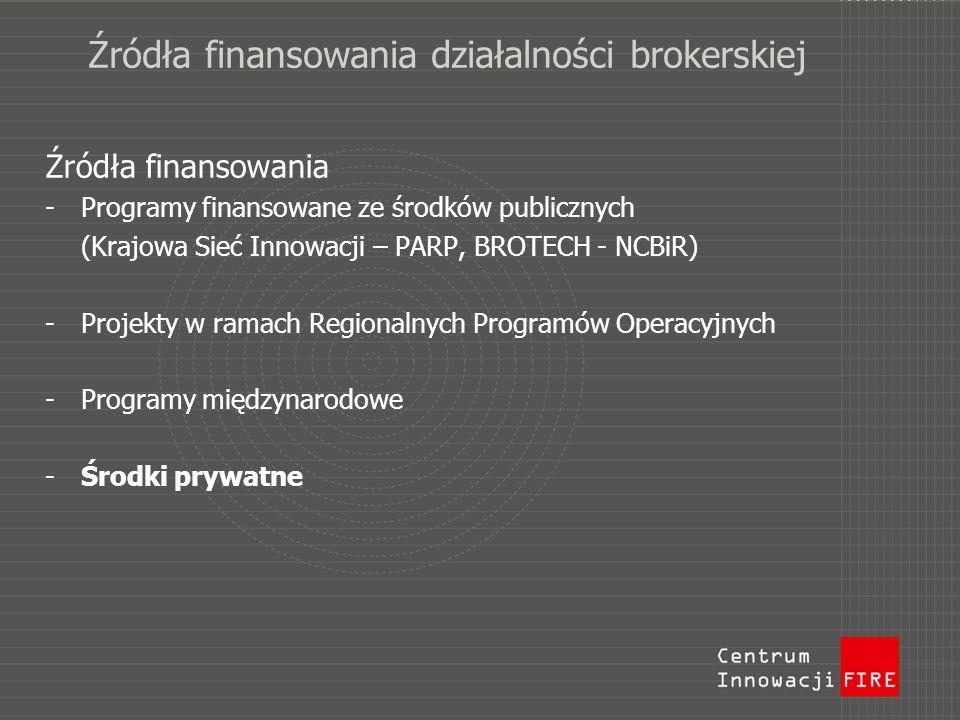 Źródła finansowania działalności brokerskiej Źródła finansowania -Programy finansowane ze środków publicznych (Krajowa Sieć Innowacji – PARP, BROTECH