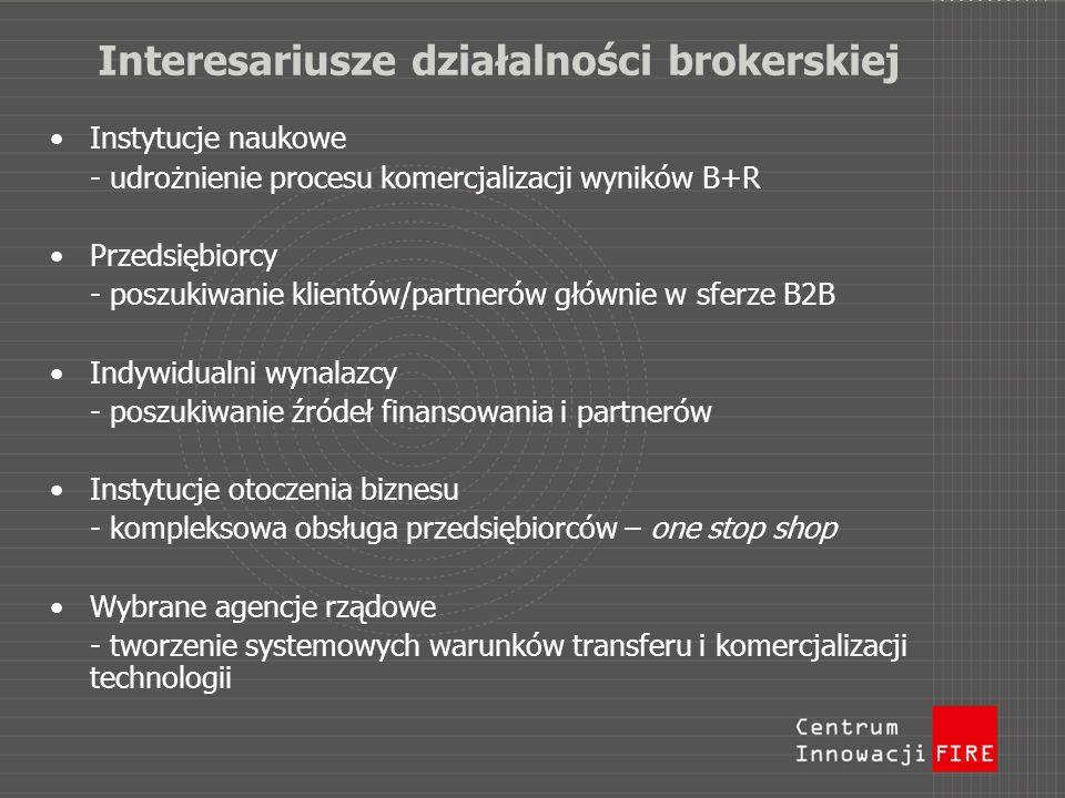 Interesariusze działalności brokerskiej Instytucje naukowe - udrożnienie procesu komercjalizacji wyników B+R Przedsiębiorcy - poszukiwanie klientów/pa