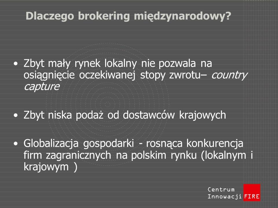 Dlaczego brokering międzynarodowy? Zbyt mały rynek lokalny nie pozwala na osiągnięcie oczekiwanej stopy zwrotu– country capture Zbyt niska podaż od do