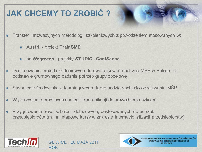 Transfer innowacyjnych metodologii szkoleniowych z powodzeniem stosowanych w: Austrii - projekt TrainSME na Węgrzech - projekty STUDIO i ContSense Dos