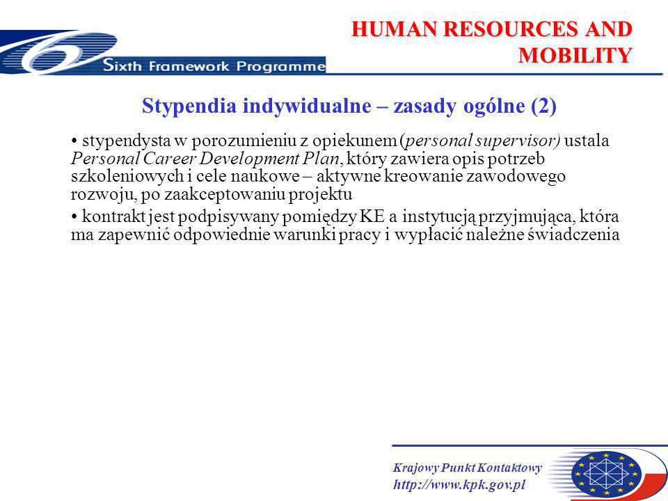 Krajowy Punkt Kontaktowy http://www.kpk.gov.pl HUMAN RESOURCES AND MOBILITY Stypendia indywidualne – zasady ogólne (2) stypendysta w porozumieniu z opiekunem (personal supervisor) ustala Personal Career Development Plan, który zawiera opis potrzeb szkoleniowych i cele naukowe – aktywne kreowanie zawodowego rozwoju, po zaakceptowaniu projektu kontrakt jest podpisywany pomiędzy KE a instytucją przyjmująca, która ma zapewnić odpowiednie warunki pracy i wypłacić należne świadczenia