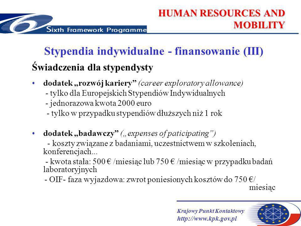 Krajowy Punkt Kontaktowy http://www.kpk.gov.pl HUMAN RESOURCES AND MOBILITY Stypendia indywidualne - finansowanie (III) Świadczenia dla stypendysty dodatek rozwój kariery (career exploratory allowance) - tylko dla Europejskich Stypendiów Indywidualnych - jednorazowa kwota 2000 euro - tylko w przypadku stypendiów dłuższych niż 1 rok dodatek badawczy (expenses of paticipating) - koszty związane z badaniami, uczestnictwem w szkoleniach, konferencjach...