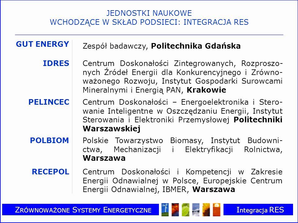 Z RÓWNOWAŻONE S YSTEMY E NERGETYCZNE I ntegracja RES IDRESCentrum Doskonałości Zintegrowanych Rozproszonych Źródeł Energii, PAN Kraków WKŁAD NAUKOWY CZŁONKÓW PODSIECI INTEGRACJA RES W ROZWÓJ REPREZENTOWANEJ DZIEDZINY opracowania dotyczące potencjału energetycznego gmin i obszarów Polski baza jednostek samorządowych zainteresowanych inwestycjami w zakresie RES RECEPOL Europejskie Centrum Energii Odnawialnej, Warszawa Modelowanie energetyczne Lokalne planowanie energetyczne Aktywność w programach międzynarodowych, m.in.: RERUM – Planowanie Energetyki Odnawialnej oraz Poszanowanie Energii na poziomie Lokalnym – program ALTENER