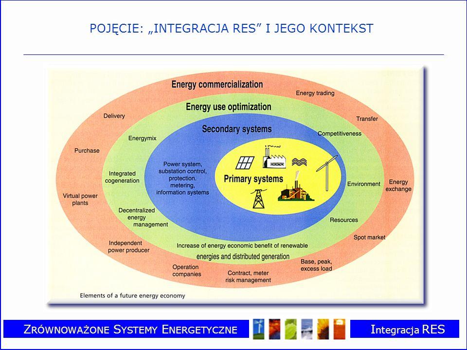 Z RÓWNOWAŻONE S YSTEMY E NERGETYCZNE I ntegracja RES Analiza powiązań między centralnym systemem energetycznym a systemami lokalnymi o dużym udziale RES Metody optymalizacji i analizy systemowej w zastosowaniu do włączenia RES w istniejące struktury zasilania w energię elektryczną i ciepło.