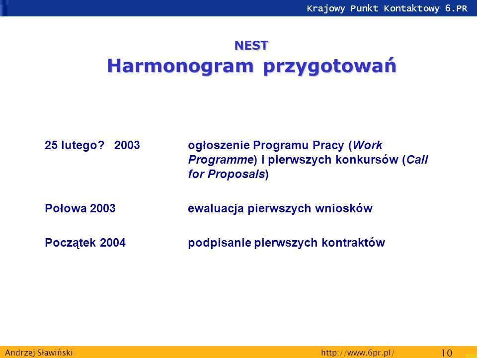 Krajowy Punkt Kontaktowy 6.PR http://www.6pr.pl/ 10 Andrzej Sławiński NEST Harmonogram przygotowań 25 lutego.