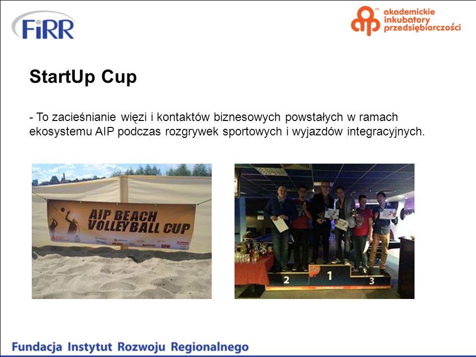 StartUp Cup - To zacieśnianie więzi i kontaktów biznesowych powstałych w ramach ekosystemu AIP podczas rozgrywek sportowych i wyjazdów integracyjnych.