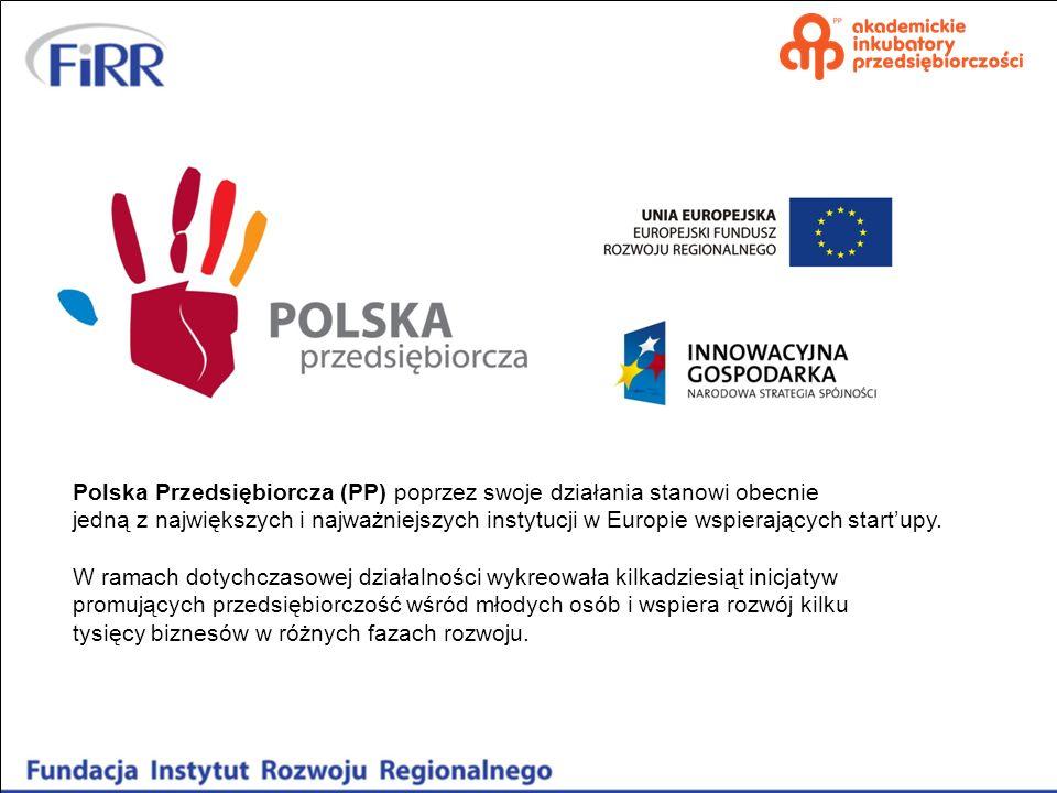Polska Przedsiębiorcza (PP) poprzez swoje działania stanowi obecnie jedną z największych i najważniejszych instytucji w Europie wspierających startupy