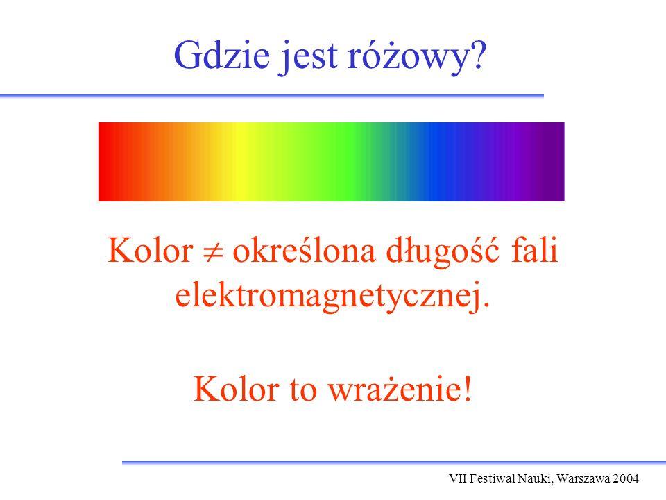 VII Festiwal Nauki, Warszawa 2004 Nieistnienie kolorów Kolory to czysto subiektywne wrażenia.