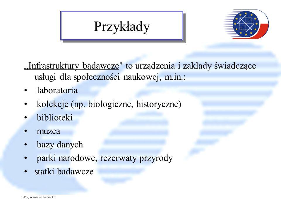 KPK, Wiesław Studencki Przykłady Infrastruktury badawcze to urządzenia i zakłady świadczące usługi dla społeczności naukowej, m.in.: laboratoria kolekcje (np.