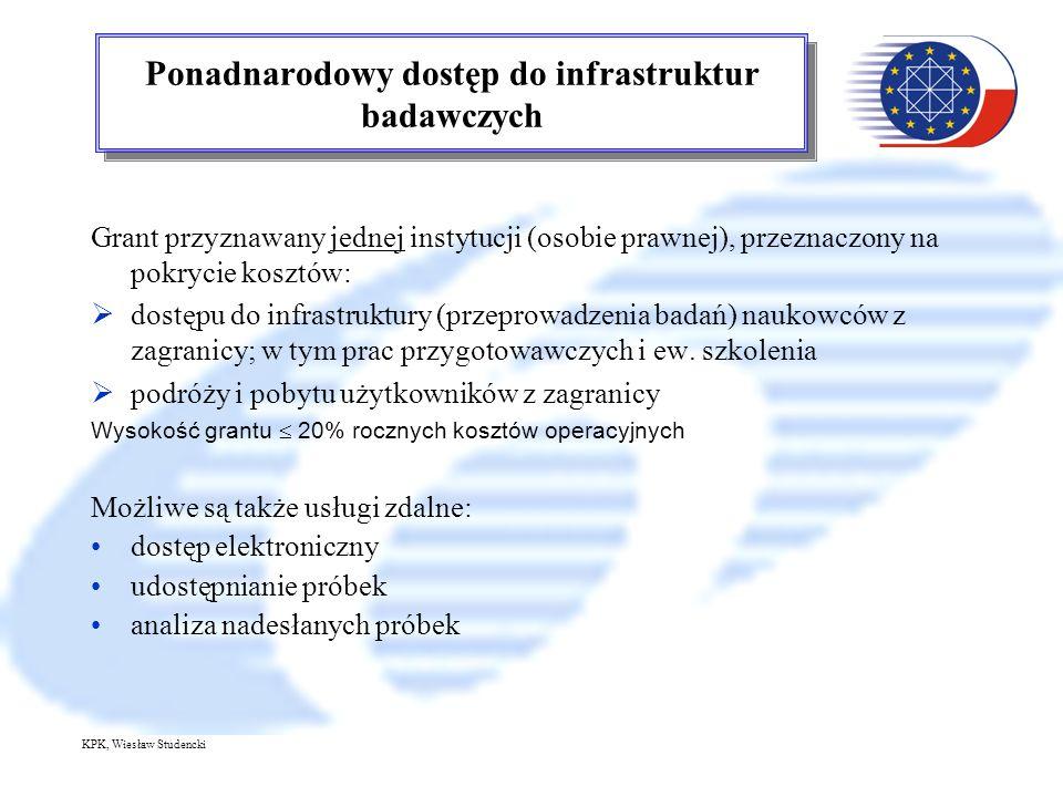 KPK, Wiesław Studencki Ponadnarodowy dostęp do infrastruktur badawczych Grant przyznawany jednej instytucji (osobie prawnej), przeznaczony na pokrycie kosztów: dostępu do infrastruktury (przeprowadzenia badań) naukowców z zagranicy; w tym prac przygotowawczych i ew.