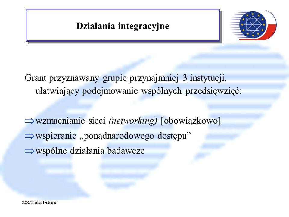 KPK, Wiesław Studencki Działania integracyjne Grant przyznawany grupie przynajmniej 3 instytucji, ułatwiający podejmowanie wspólnych przedsięwzięć: wzmacnianie sieci (networking) [obowiązkowo] wspieranie ponadnarodowego dostępu wspólne działania badawcze