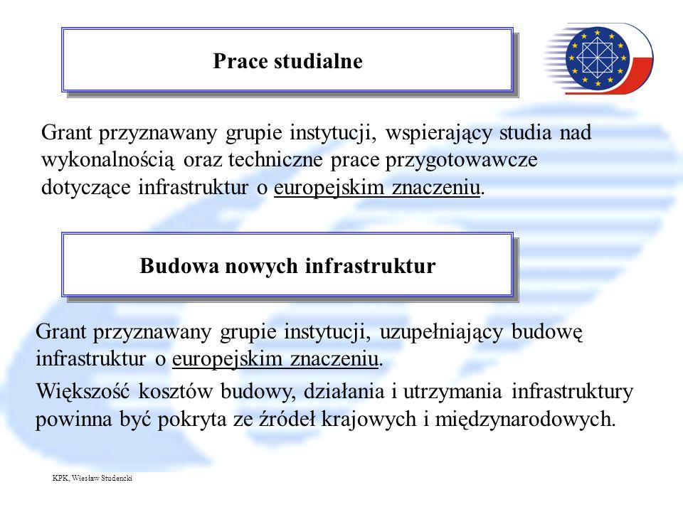 KPK, Wiesław Studencki Prace studialne Grant przyznawany grupie instytucji, wspierający studia nad wykonalnością oraz techniczne prace przygotowawcze dotyczące infrastruktur o europejskim znaczeniu.