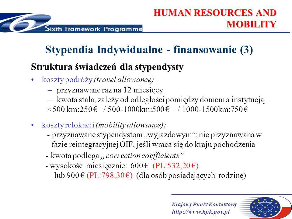 Krajowy Punkt Kontaktowy http://www.kpk.gov.pl HUMAN RESOURCES AND MOBILITY Stypendia Indywidualne - finansowanie (3) Struktura świadczeń dla stypendy