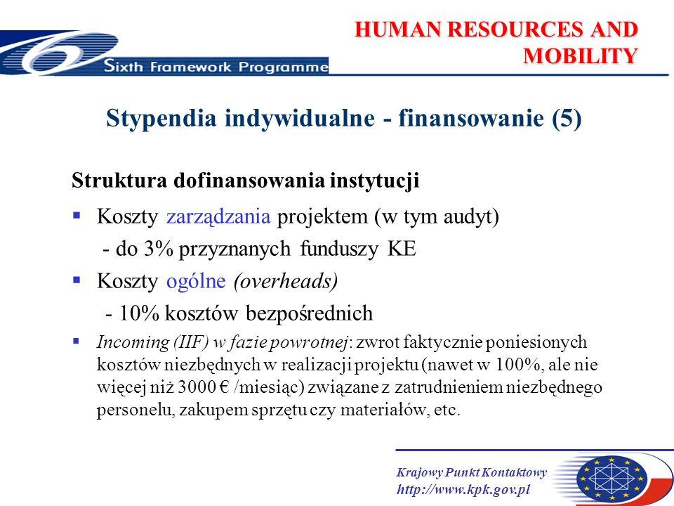Krajowy Punkt Kontaktowy http://www.kpk.gov.pl HUMAN RESOURCES AND MOBILITY Stypendia indywidualne - finansowanie (5) Struktura dofinansowania instytucji Koszty zarządzania projektem (w tym audyt) - do 3% przyznanych funduszy KE Koszty ogólne (overheads) - 10% kosztów bezpośrednich Incoming (IIF) w fazie powrotnej: zwrot faktycznie poniesionych kosztów niezbędnych w realizacji projektu (nawet w 100%, ale nie więcej niż 3000 /miesiąc) związane z zatrudnieniem niezbędnego personelu, zakupem sprzętu czy materiałów, etc.