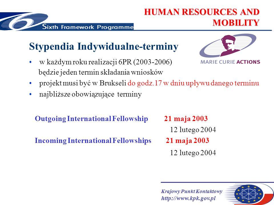Krajowy Punkt Kontaktowy http://www.kpk.gov.pl HUMAN RESOURCES AND MOBILITY Stypendia Indywidualne-terminy w każdym roku realizacji 6PR (2003-2006) będzie jeden termin składania wniosków projekt musi być w Brukseli do godz.17 w dniu upływu danego terminu najbliższe obowiązujące terminy Outgoing International Fellowship 21 maja 2003 12 lutego 2004 Incoming International Fellowships 21 maja 2003 12 lutego 2004