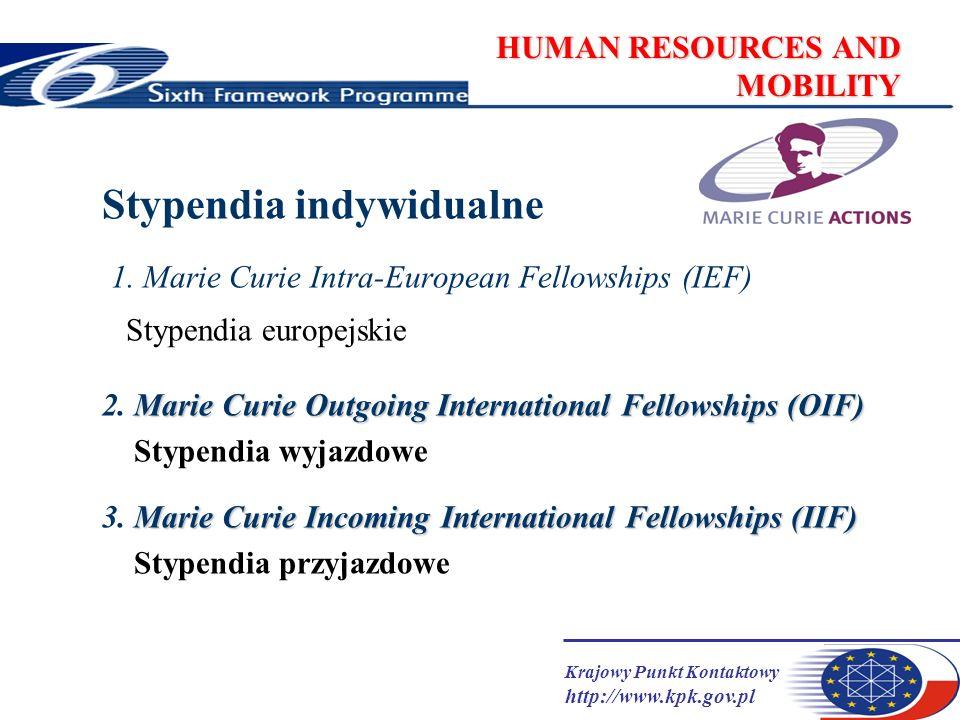 Krajowy Punkt Kontaktowy http://www.kpk.gov.pl HUMAN RESOURCES AND MOBILITY Wysyłanie projektów wstępna rejestracja: nieobowiązkowa ale korzystna 3 sposoby wysłania wniosku: 1.