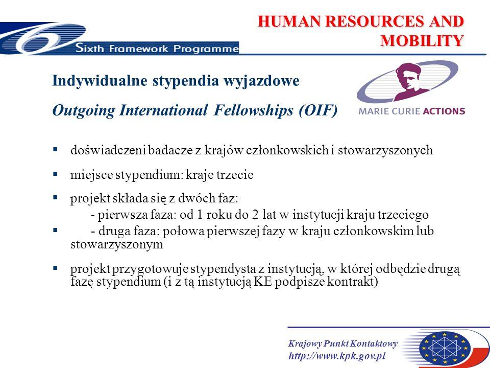 Krajowy Punkt Kontaktowy http://www.kpk.gov.pl HUMAN RESOURCES AND MOBILITY Indywidualne stypendia wyjazdowe Outgoing International Fellowships (OIF)