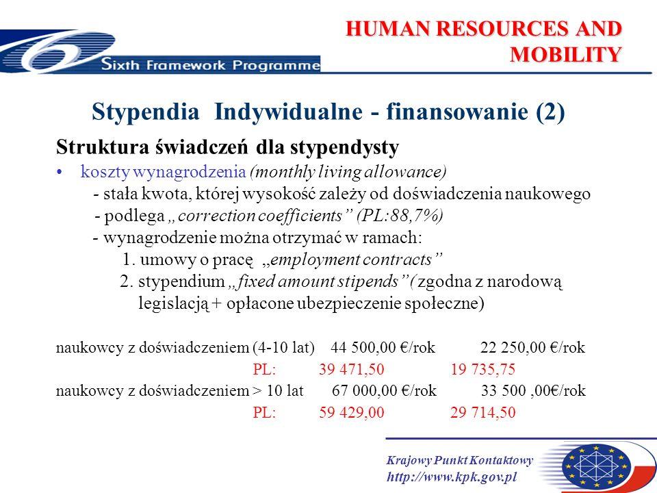 Krajowy Punkt Kontaktowy http://www.kpk.gov.pl HUMAN RESOURCES AND MOBILITY Stypendia Indywidualne - finansowanie (2) Struktura świadczeń dla stypendy
