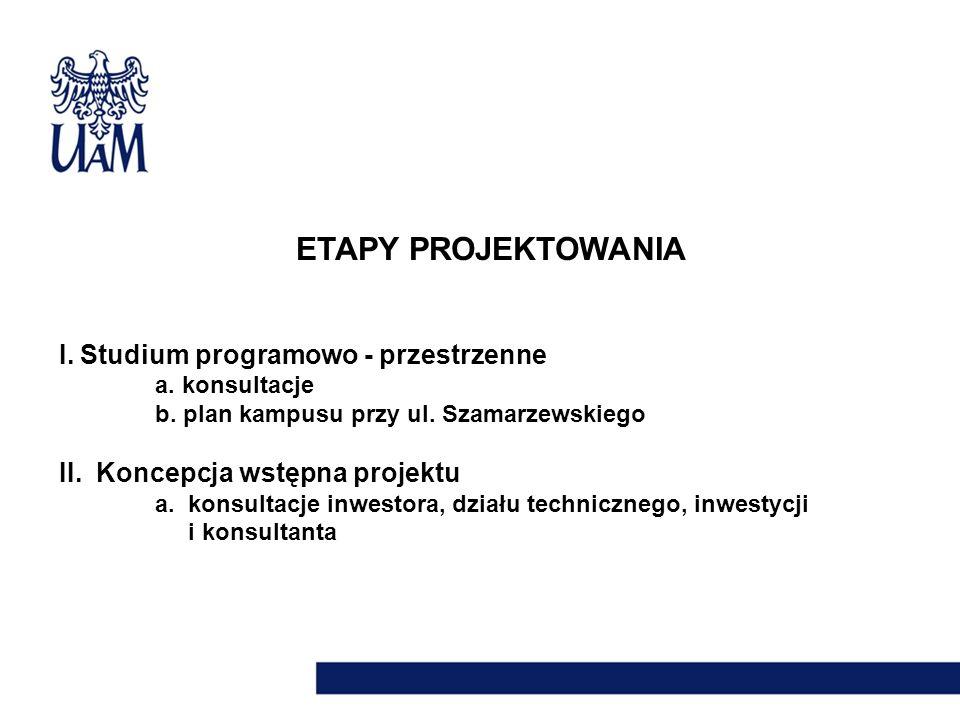 ETAPY PROJEKTOWANIA I. Studium programowo - przestrzenne a. konsultacje b. plan kampusu przy ul. Szamarzewskiego II. Koncepcja wstępna projektu a. kon