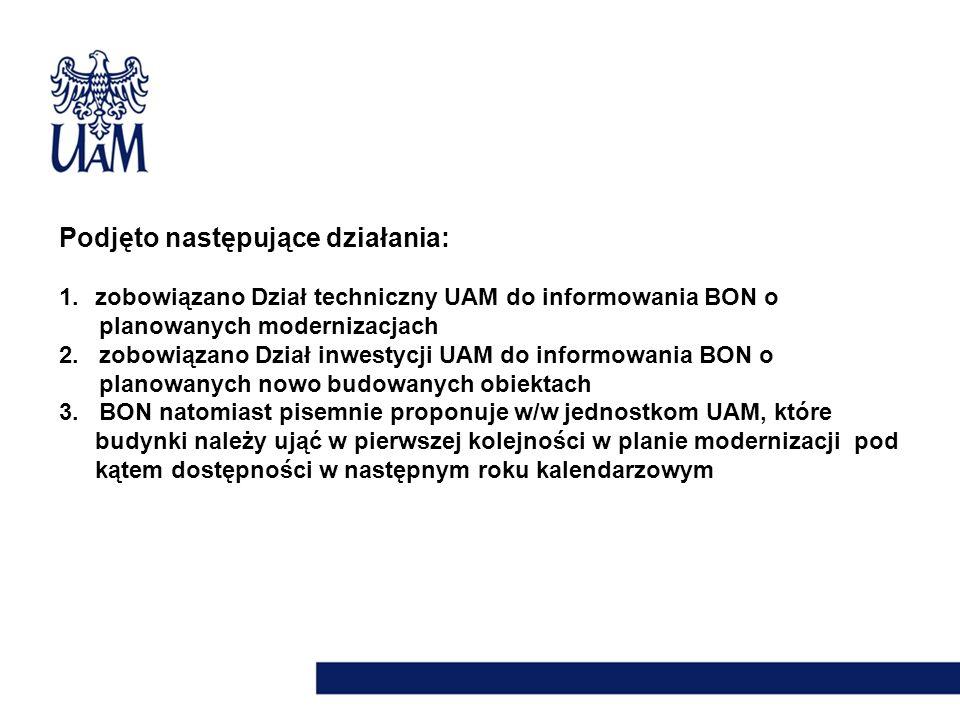 Podjęto następujące działania: 1.zobowiązano Dział techniczny UAM do informowania BON o planowanych modernizacjach 2. zobowiązano Dział inwestycji UAM