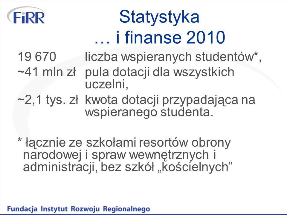 Statystyka … i finanse 2010 19 670liczba wspieranych studentów*, ~41 mln złpula dotacji dla wszystkich uczelni, ~2,1 tys.