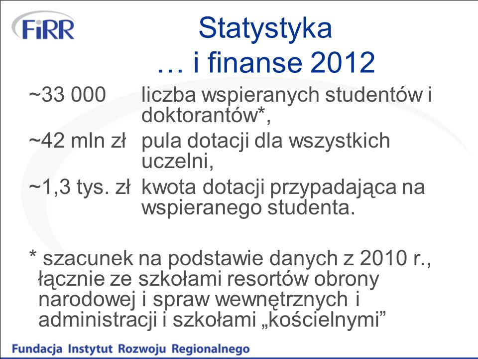 Statystyka … i finanse 2012 ~33 000liczba wspieranych studentów i doktorantów*, ~42 mln złpula dotacji dla wszystkich uczelni, ~1,3 tys.