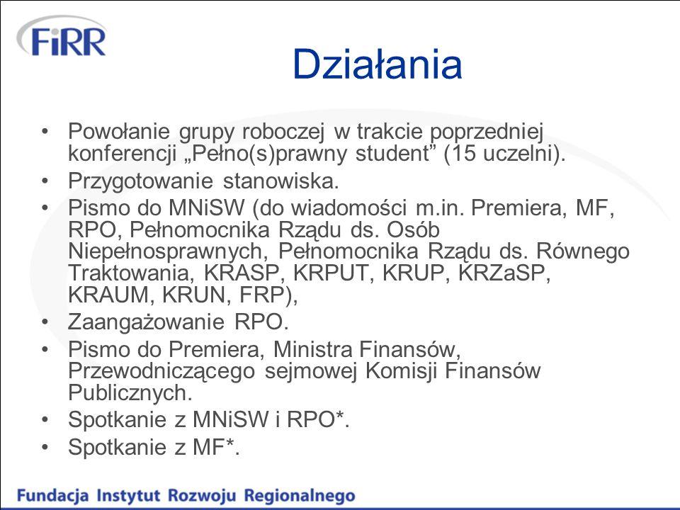 Działania Powołanie grupy roboczej w trakcie poprzedniej konferencji Pełno(s)prawny student (15 uczelni).