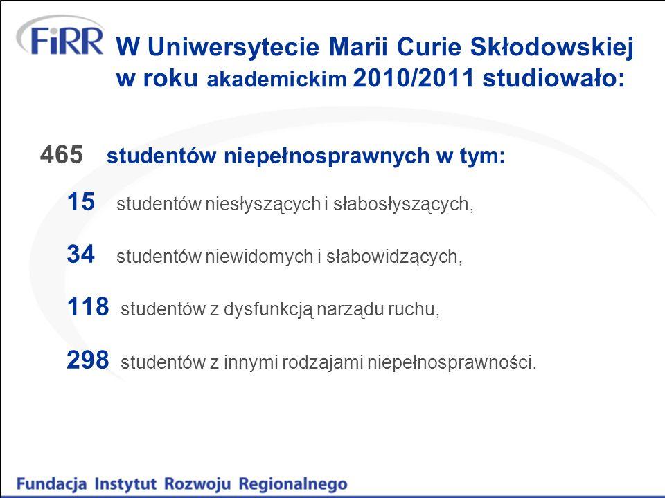 W Uniwersytecie Marii Curie Skłodowskiej w roku akademickim 2010/2011 studiowało: 465 studentów niepełnosprawnych w tym: 15 studentów niesłyszących i słabosłyszących, 34 studentów niewidomych i słabowidzących, 118 studentów z dysfunkcją narządu ruchu, 298 studentów z innymi rodzajami niepełnosprawności.