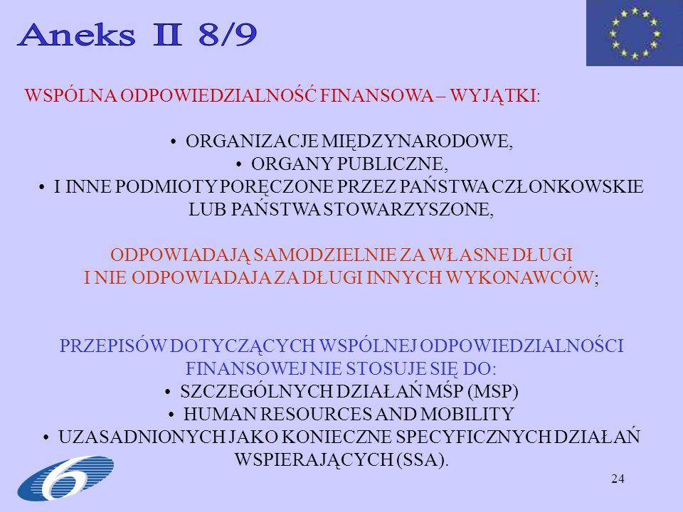 24 WSPÓLNA ODPOWIEDZIALNOŚĆ FINANSOWA – WYJĄTKI: ORGANIZACJE MIĘDZYNARODOWE, ORGANY PUBLICZNE, I INNE PODMIOTY PORĘCZONE PRZEZ PAŃSTWA CZŁONKOWSKIE LU