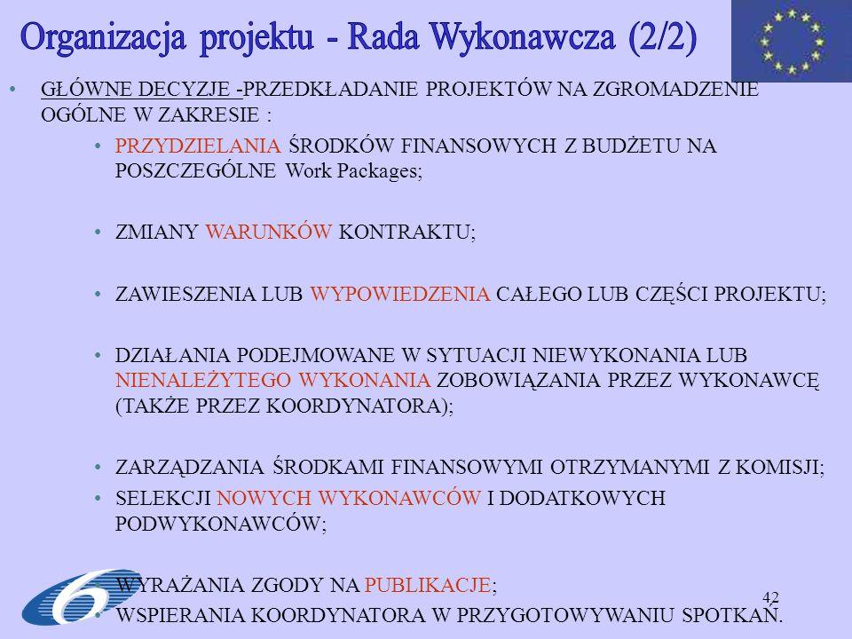 42 GŁÓWNE DECYZJE -PRZEDKŁADANIE PROJEKTÓW NA ZGROMADZENIE OGÓLNE W ZAKRESIE : PRZYDZIELANIA ŚRODKÓW FINANSOWYCH Z BUDŻETU NA POSZCZEGÓLNE Work Packag