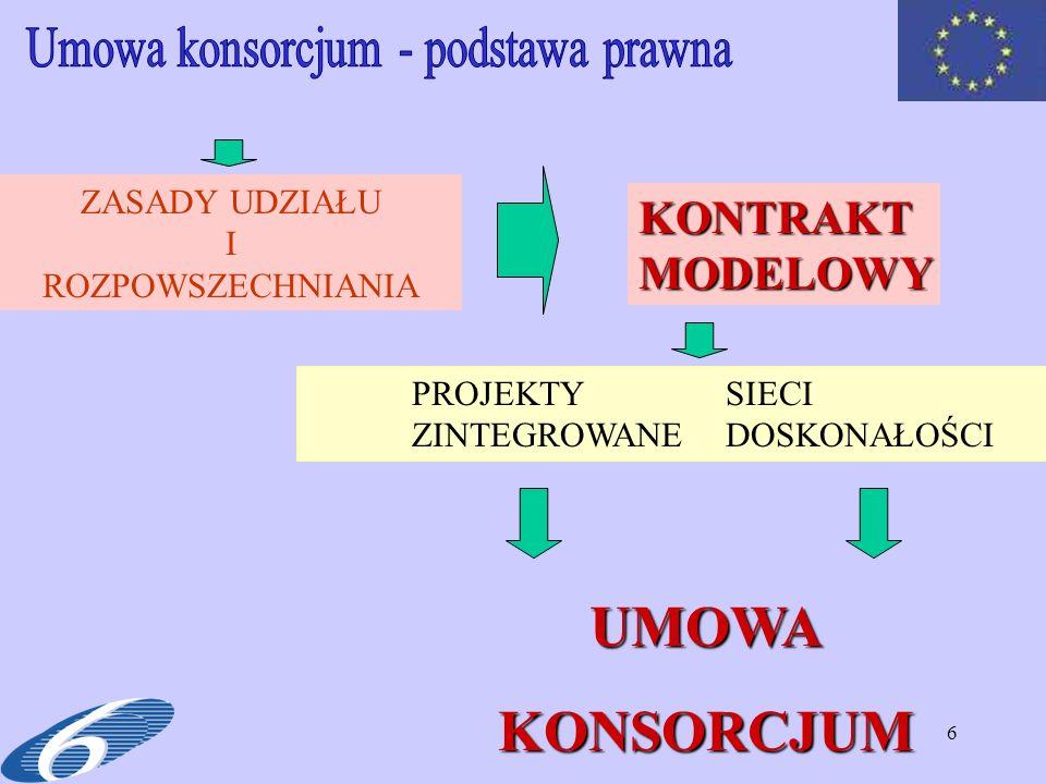 57 Expression of Interest Umowa konsorcjum Kontrakt Umowa o współpracy Umowa o poufności lub List intencyjny Przygotowanie wniosku NEGOCJACJE & IMPLEMENTACJA Call for proposals
