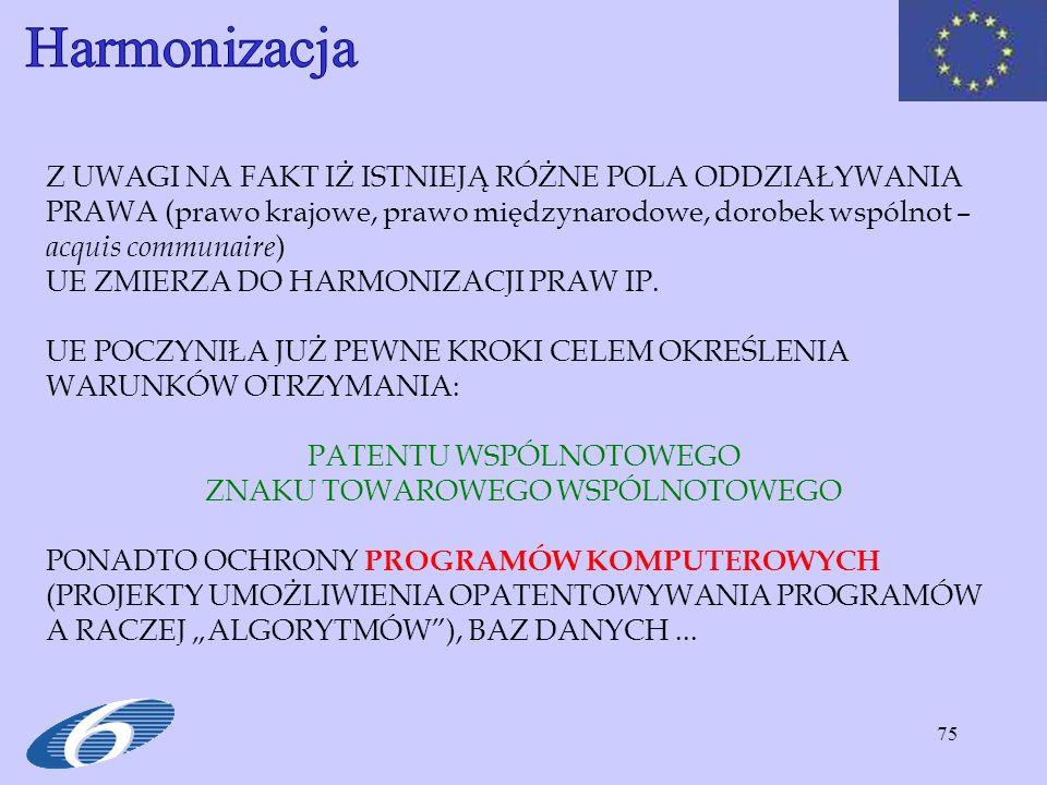 75 Z UWAGI NA FAKT IŻ ISTNIEJĄ RÓŻNE POLA ODDZIAŁYWANIA PRAWA (prawo krajowe, prawo międzynarodowe, dorobek wspólnot – acquis communaire ) UE ZMIERZA