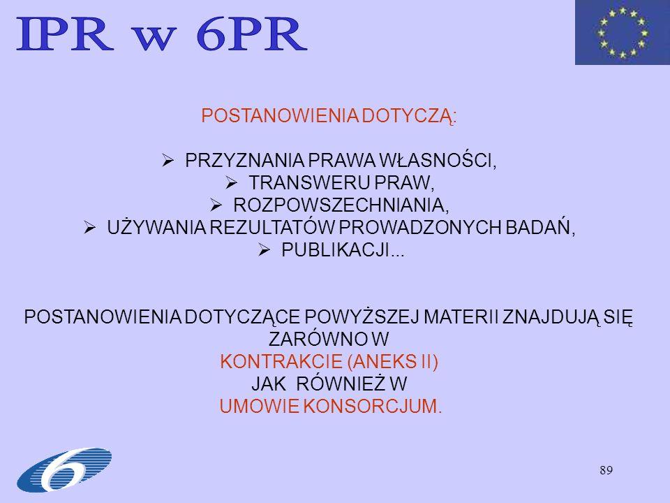 89 POSTANOWIENIA DOTYCZĄ: PRZYZNANIA PRAWA WŁASNOŚCI, TRANSWERU PRAW, ROZPOWSZECHNIANIA, UŻYWANIA REZULTATÓW PROWADZONYCH BADAŃ, PUBLIKACJI...
