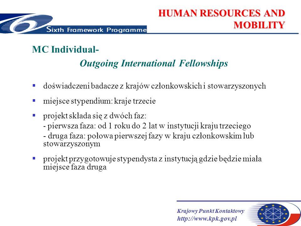 Krajowy Punkt Kontaktowy http://www.kpk.gov.pl HUMAN RESOURCES AND MOBILITY MC Individual- Outgoing International Fellowships doświadczeni badacze z krajów członkowskich i stowarzyszonych miejsce stypendium: kraje trzecie projekt składa się z dwóch faz: - pierwsza faza: od 1 roku do 2 lat w instytucji kraju trzeciego - druga faza: połowa pierwszej fazy w kraju członkowskim lub stowarzyszonym projekt przygotowuje stypendysta z instytucją gdzie będzie miała miejsce faza druga