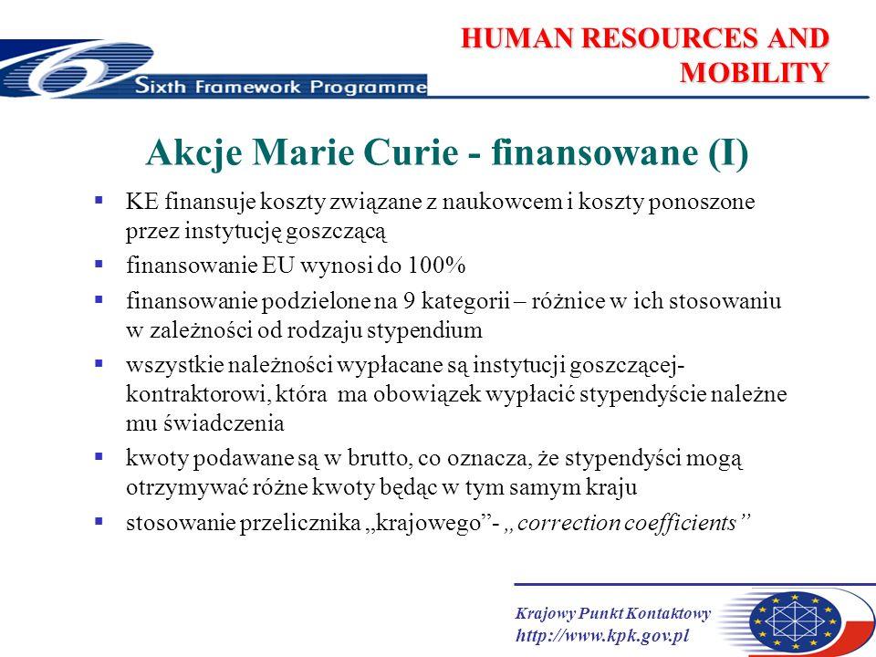 Krajowy Punkt Kontaktowy http://www.kpk.gov.pl HUMAN RESOURCES AND MOBILITY Akcje Marie Curie - finansowane (I) KE finansuje koszty związane z naukowcem i koszty ponoszone przez instytucję goszczącą finansowanie EU wynosi do 100% finansowanie podzielone na 9 kategorii – różnice w ich stosowaniu w zależności od rodzaju stypendium wszystkie należności wypłacane są instytucji goszczącej- kontraktorowi, która ma obowiązek wypłacić stypendyście należne mu świadczenia kwoty podawane są w brutto, co oznacza, że stypendyści mogą otrzymywać różne kwoty będąc w tym samym kraju stosowanie przelicznika krajowego- correction coefficients