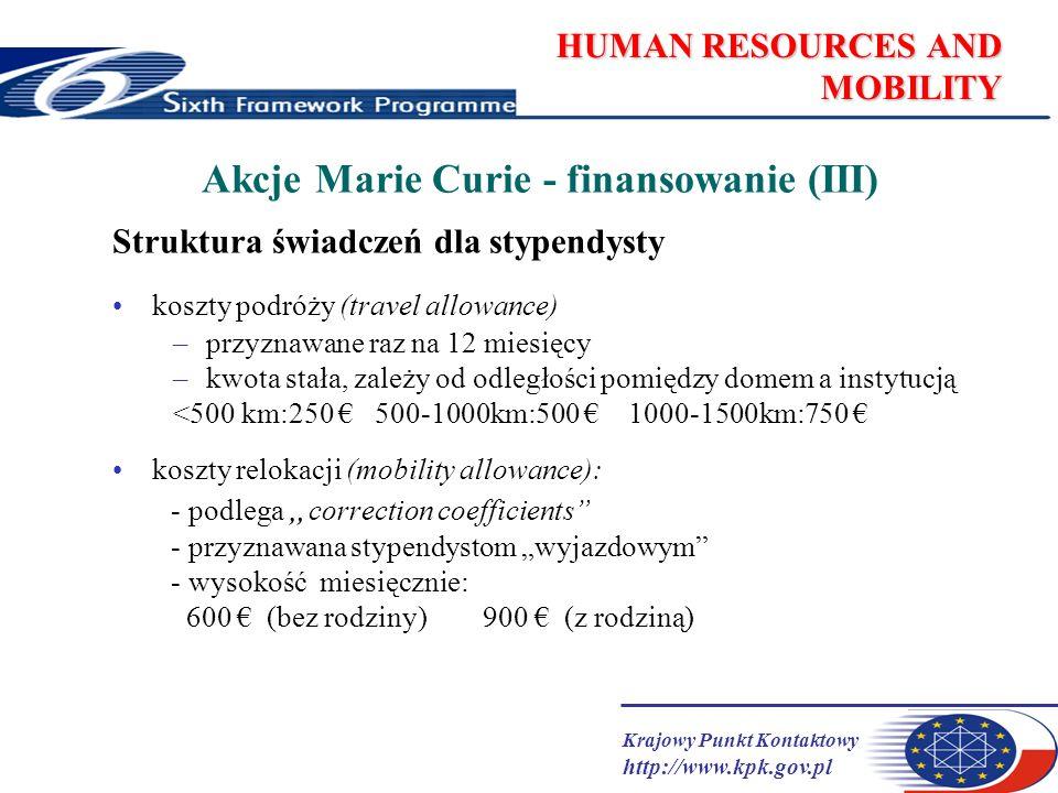 Krajowy Punkt Kontaktowy http://www.kpk.gov.pl HUMAN RESOURCES AND MOBILITY Akcje Marie Curie - finansowanie (III) Struktura świadczeń dla stypendysty koszty podróży (travel allowance) –przyznawane raz na 12 miesięcy –kwota stała, zależy od odległości pomiędzy domem a instytucją <500 km:250 500-1000km:500 1000-1500km:750 koszty relokacji (mobility allowance): - podlega correction coefficients - przyznawana stypendystom wyjazdowym - wysokość miesięcznie: 600 (bez rodziny) 900 (z rodziną)