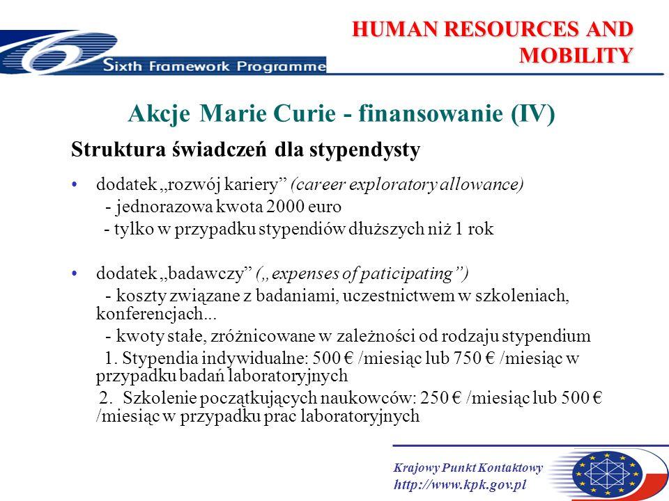Krajowy Punkt Kontaktowy http://www.kpk.gov.pl HUMAN RESOURCES AND MOBILITY Akcje Marie Curie - finansowanie (IV) Struktura świadczeń dla stypendysty dodatek rozwój kariery (career exploratory allowance) - jednorazowa kwota 2000 euro - tylko w przypadku stypendiów dłuższych niż 1 rok dodatek badawczy (expenses of paticipating) - koszty związane z badaniami, uczestnictwem w szkoleniach, konferencjach...