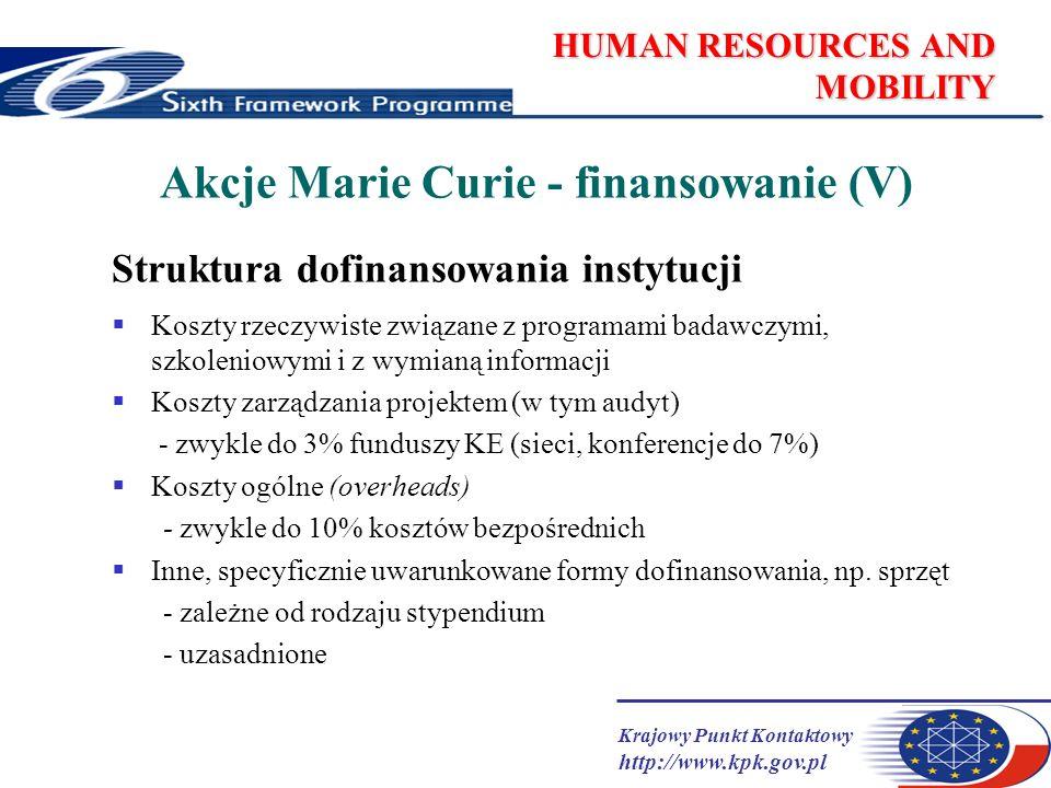 Krajowy Punkt Kontaktowy http://www.kpk.gov.pl HUMAN RESOURCES AND MOBILITY Akcje Marie Curie - finansowanie (V) Struktura dofinansowania instytucji Koszty rzeczywiste związane z programami badawczymi, szkoleniowymi i z wymianą informacji Koszty zarządzania projektem (w tym audyt) - zwykle do 3% funduszy KE (sieci, konferencje do 7%) Koszty ogólne (overheads) - zwykle do 10% kosztów bezpośrednich Inne, specyficznie uwarunkowane formy dofinansowania, np.