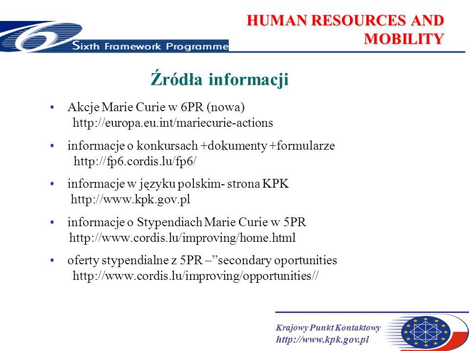 Krajowy Punkt Kontaktowy http://www.kpk.gov.pl HUMAN RESOURCES AND MOBILITY Źródła informacji Akcje Marie Curie w 6PR (nowa) http://europa.eu.int/mariecurie-actions informacje o konkursach +dokumenty +formularze http://fp6.cordis.lu/fp6/ informacje w języku polskim- strona KPK http://www.kpk.gov.pl informacje o Stypendiach Marie Curie w 5PR http://www.cordis.lu/improving/home.html oferty stypendialne z 5PR –secondary oportunities http://www.cordis.lu/improving/opportunities//