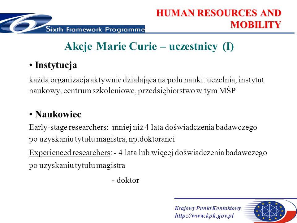 Krajowy Punkt Kontaktowy http://www.kpk.gov.pl HUMAN RESOURCES AND MOBILITY Akcje Marie Curie – uczestnicy (I) Instytucja każda organizacja aktywnie działająca na polu nauki: uczelnia, instytut naukowy, centrum szkoleniowe, przedsiębiorstwo w tym MŚP Naukowiec Early-stage researchers: mniej niż 4 lata doświadczenia badawczego po uzyskaniu tytułu magistra, np.doktoranci Experienced researchers: - 4 lata lub więcej doświadczenia badawczego po uzyskaniu tytułu magistra - doktor