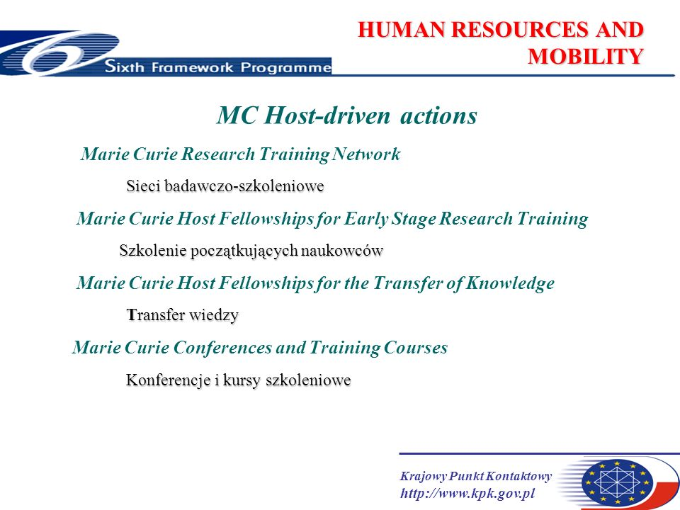 Krajowy Punkt Kontaktowy   HUMAN RESOURCES AND MOBILITY MC Host-driven actions Marie Curie Research Training Network Sieci badawczo-szkoleniowe Marie Curie Host Fellowships for Early Stage Research Training Szkolenie początkujących naukowców Szkolenie początkujących naukowców Marie Curie Host Fellowships for the Transfer of Knowledge Transfer wiedzy Marie Curie Conferences and Training Courses Konferencje i kursy szkoleniowe